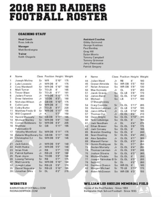 Varsity Roster 2018